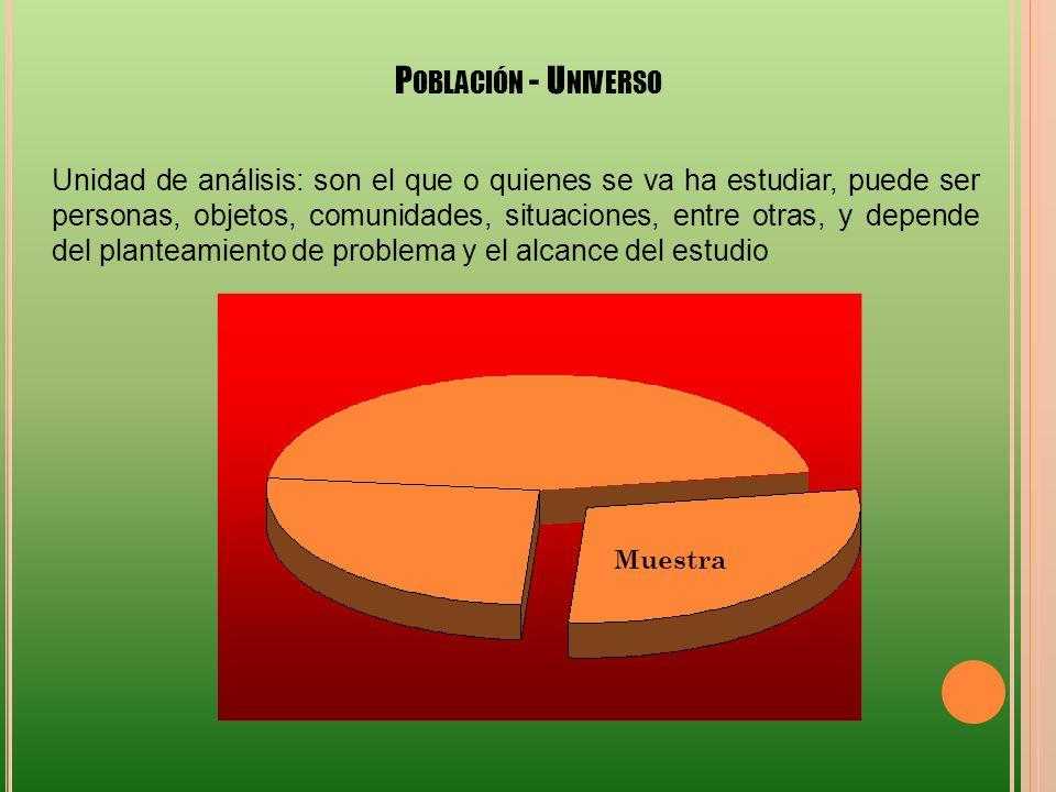 P OBLACIÓN - U NIVERSO Muestra Unidad de análisis: son el que o quienes se va ha estudiar, puede ser personas, objetos, comunidades, situaciones, entr