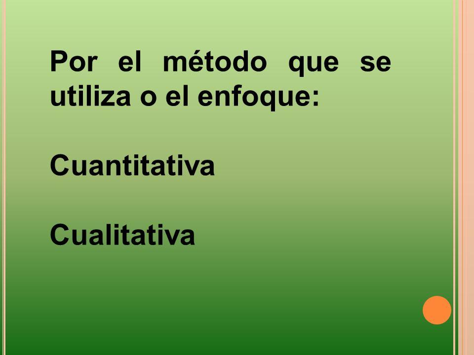 Por el método que se utiliza o el enfoque: Cuantitativa Cualitativa