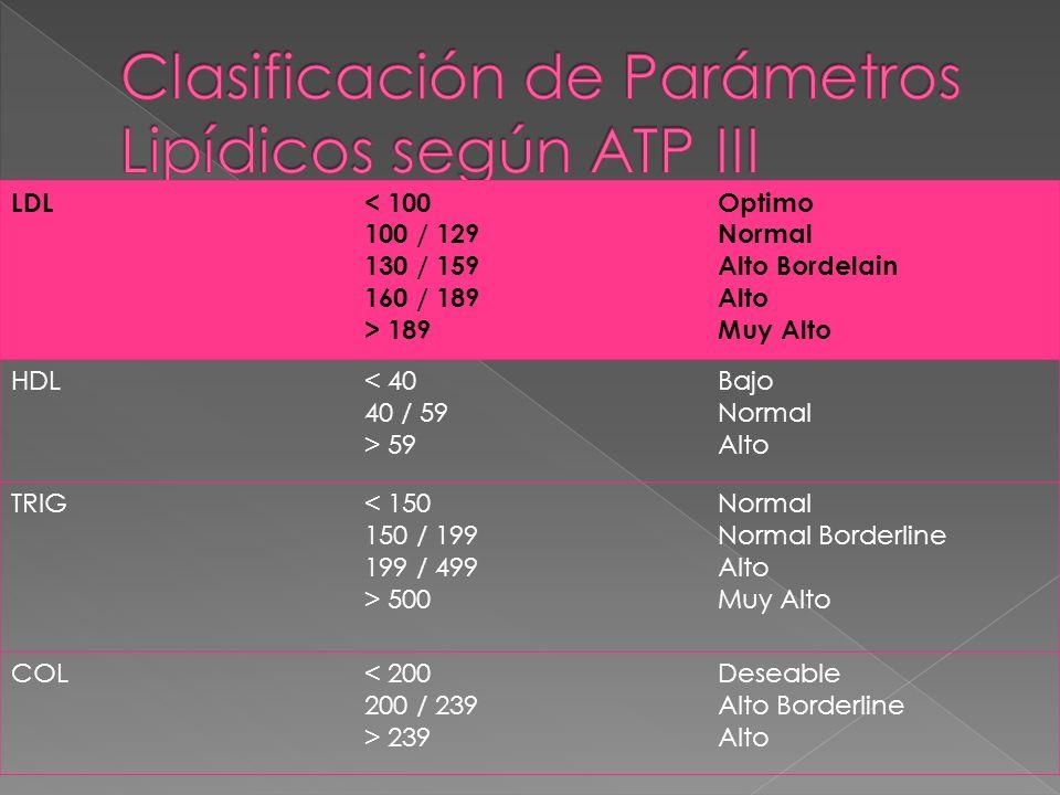 LDL< 100 100 / 129 130 / 159 160 / 189 > 189 Optimo Normal Alto Bordelain Alto Muy Alto HDL< 40 40 / 59 > 59 Bajo Normal Alto TRIG< 150 150 / 199 199