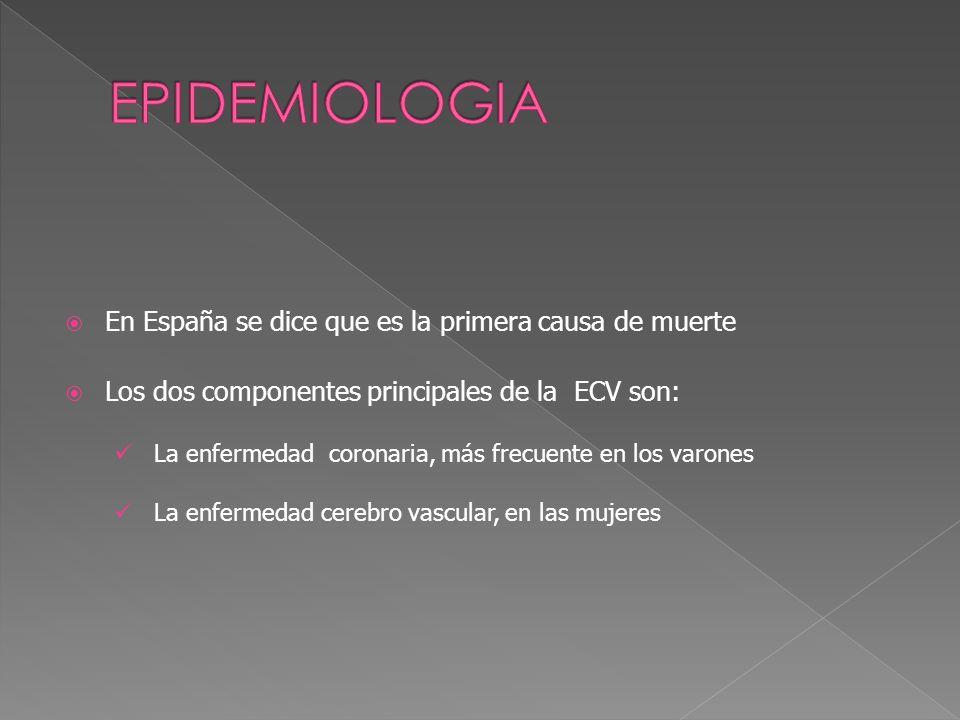 En España se dice que es la primera causa de muerte Los dos componentes principales de la ECV son: La enfermedad coronaria, más frecuente en los varon