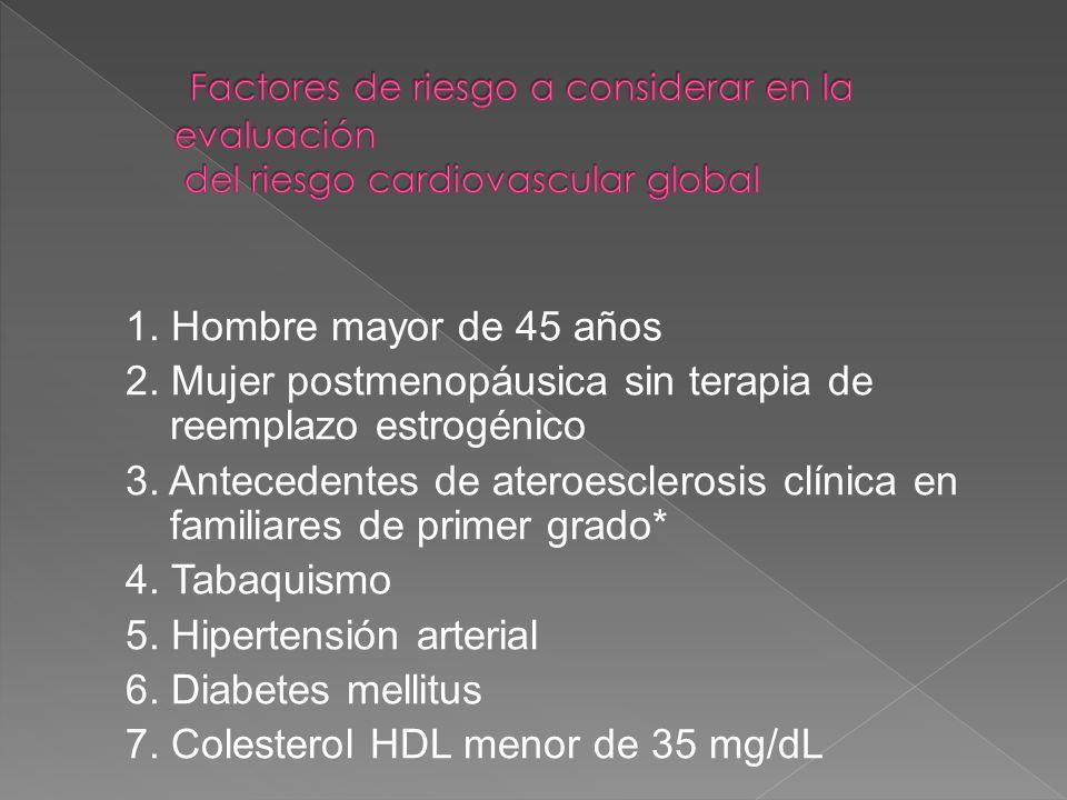 1. Hombre mayor de 45 años 2. Mujer postmenopáusica sin terapia de reemplazo estrogénico 3. Antecedentes de ateroesclerosis clínica en familiares de p