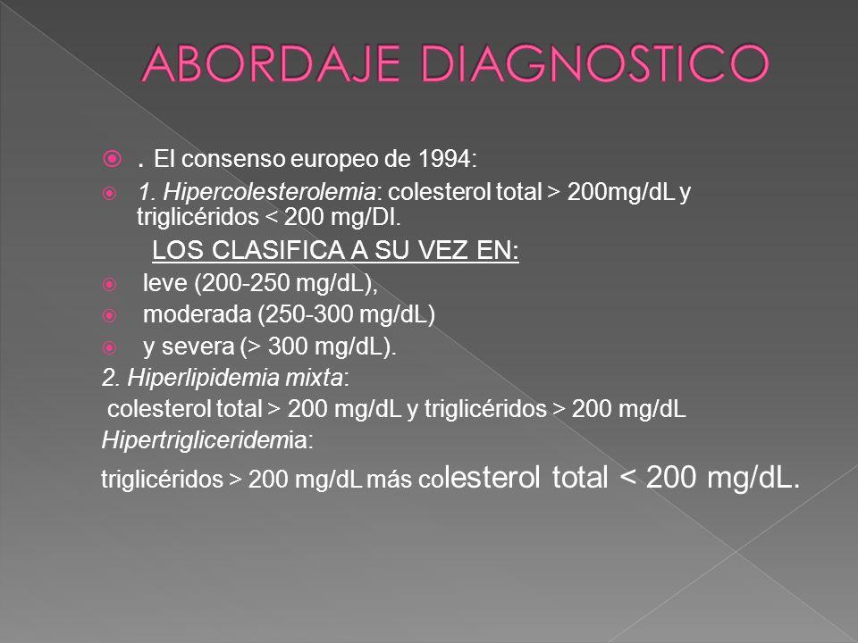 . El consenso europeo de 1994: 1. Hipercolesterolemia: colesterol total > 200mg/dL y triglicéridos < 200 mg/Dl. LOS CLASIFICA A SU VEZ EN: leve (200-2