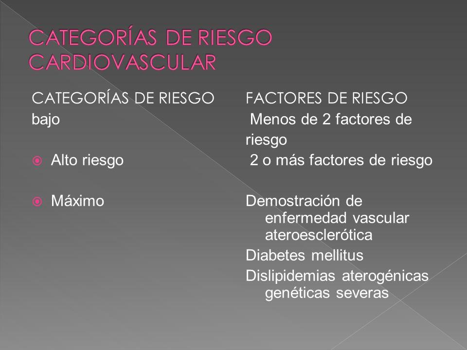 CATEGORÍAS DE RIESGO bajo Alto riesgo Máximo FACTORES DE RIESGO Menos de 2 factores de riesgo 2 o más factores de riesgo Demostración de enfermedad va