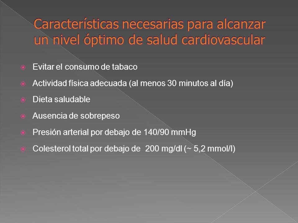Evitar el consumo de tabaco Actividad física adecuada (al menos 30 minutos al día) Dieta saludable Ausencia de sobrepeso Presión arterial por debajo d