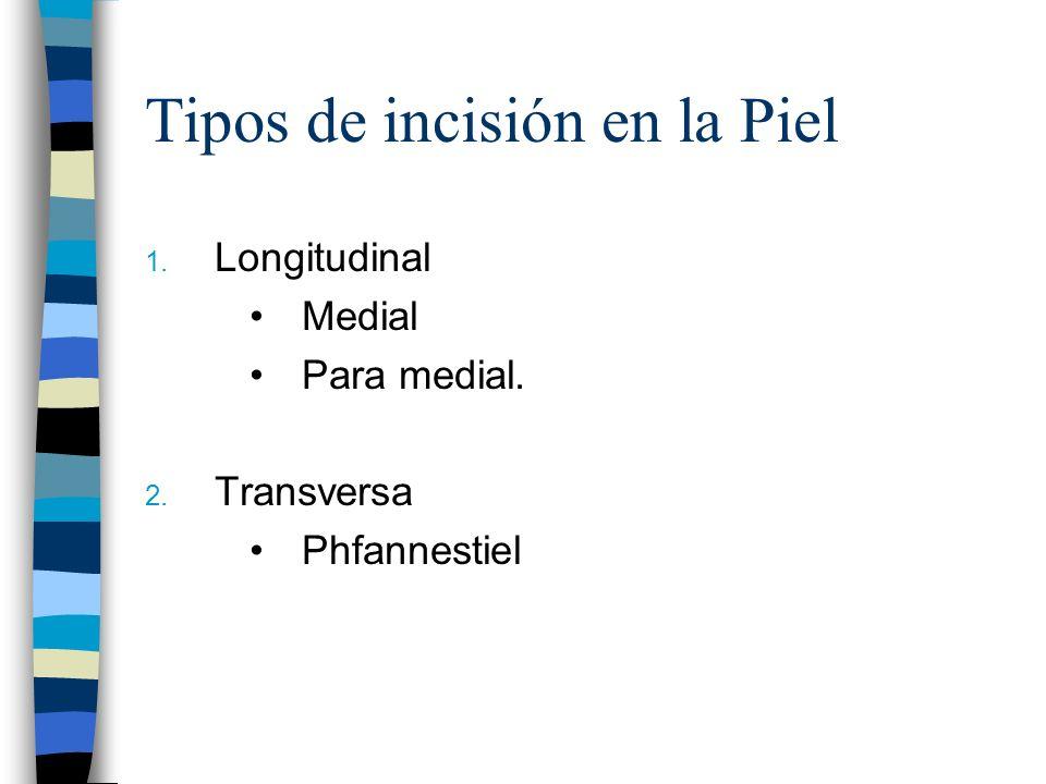 Tipos de incisión en la Piel 1. Longitudinal Medial Para medial. 2. Transversa Phfannestiel