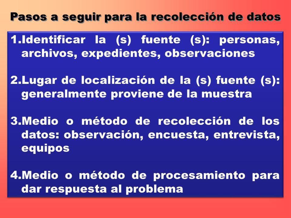 Pasos a seguir para la recolección de datos 1.Identificar la (s) fuente (s): personas, archivos, expedientes, observaciones 2.Lugar de localización de
