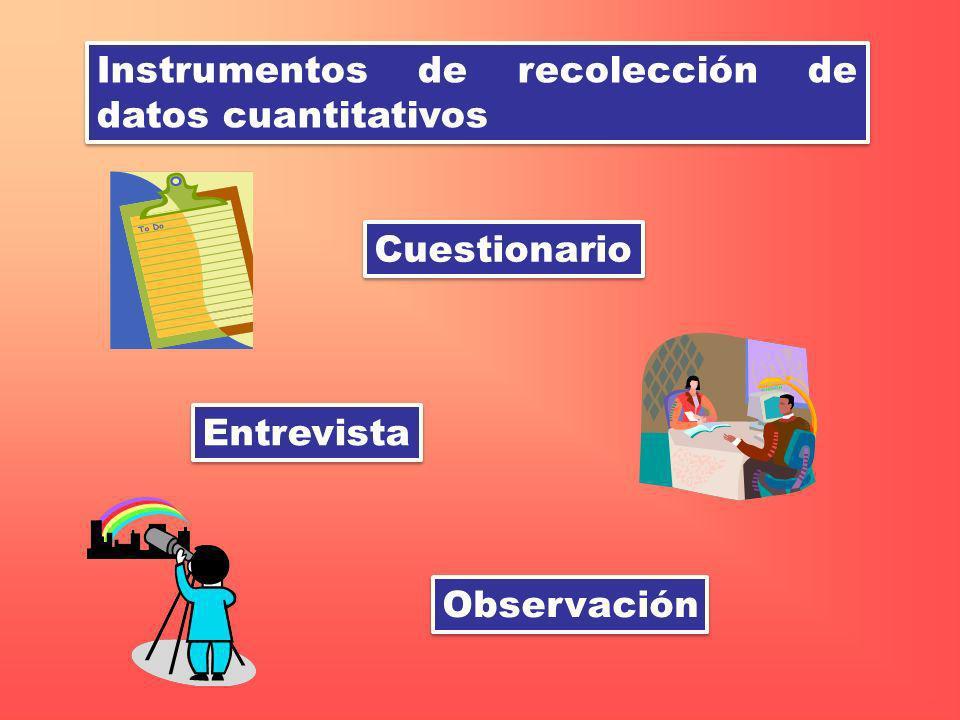 Instrumentos de recolección de datos cuantitativos Cuestionario Entrevista Observación