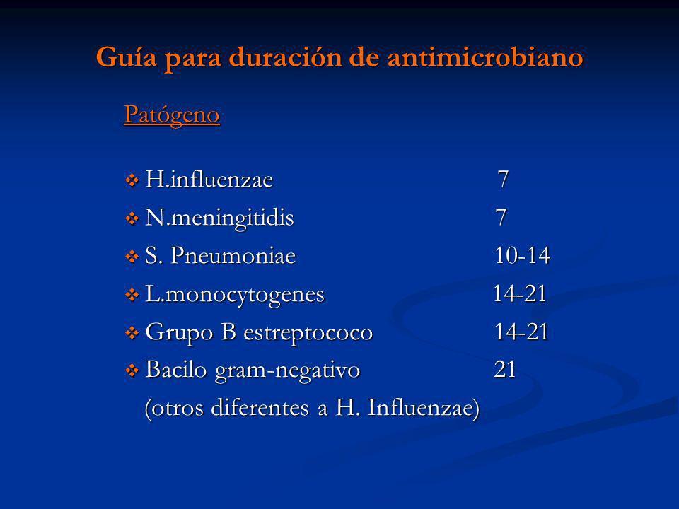 Guía para duración de antimicrobiano Patógeno H.influenzae 7 H.influenzae 7 N.meningitidis 7 N.meningitidis 7 S. Pneumoniae 10-14 S. Pneumoniae 10-14