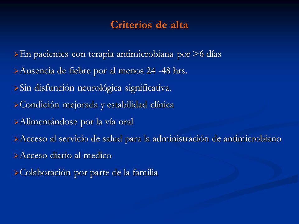 Criterios de alta En pacientes con terapia antimicrobiana por >6 días En pacientes con terapia antimicrobiana por >6 días Ausencia de fiebre por al me