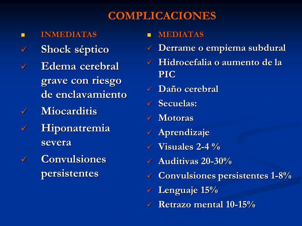 COMPLICACIONES INMEDIATAS INMEDIATAS Shock séptico Shock séptico Edema cerebral grave con riesgo de enclavamiento Edema cerebral grave con riesgo de e
