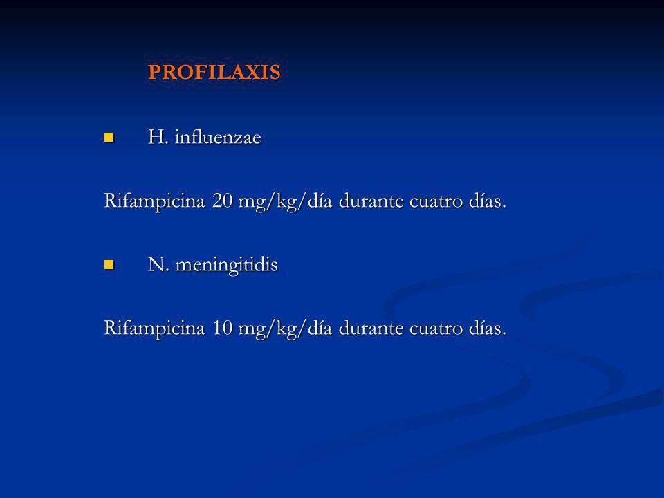 PROFILAXIS H. influenzae H. influenzae Rifampicina 20 mg/kg/día durante cuatro días. N. meningitidis N. meningitidis Rifampicina 10 mg/kg/día durante