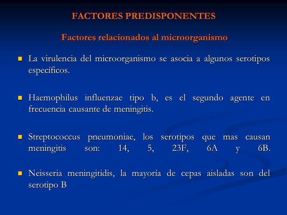 FACTORES PREDISPONENTES Factores relacionados al microorganismo La virulencia del microorganismo se asocia a algunos serotipos específicos. La virulen