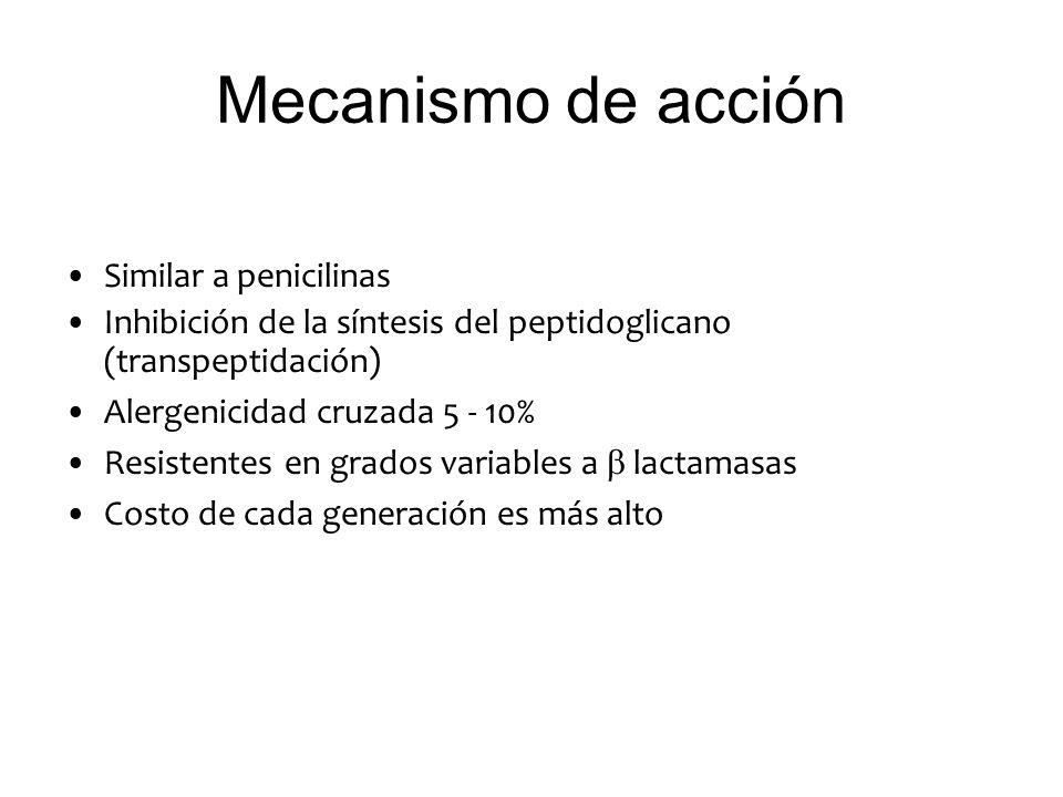 Quimioprofilaxis 1.