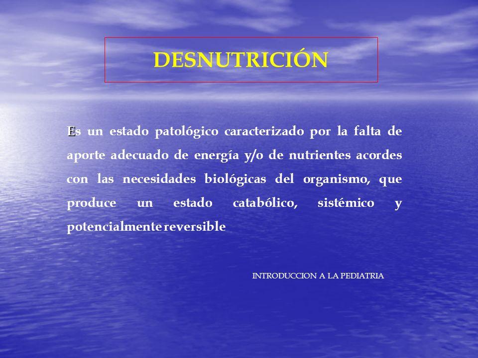 CAMBIOS BIOQUÍMICOS Hipoalbuminemia, hipocolesterolemia, hipoglucemia, etc, Traducen tres procesos fundamentales de la desnutrición (3 D).