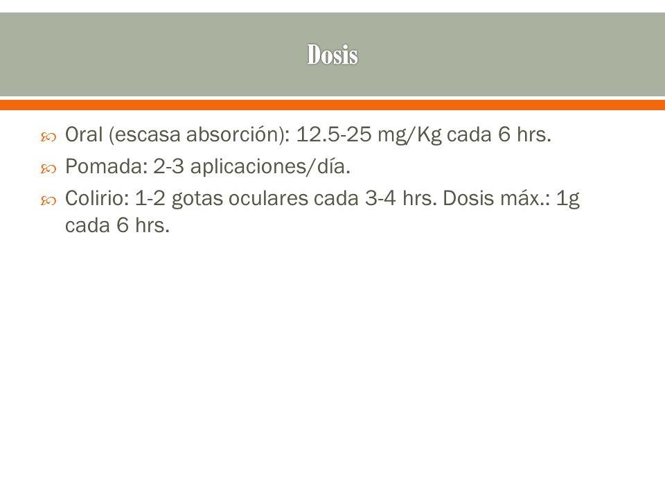 Oral (escasa absorción): 12.5-25 mg/Kg cada 6 hrs. Pomada: 2-3 aplicaciones/día. Colirio: 1-2 gotas oculares cada 3-4 hrs. Dosis máx.: 1g cada 6 hrs.