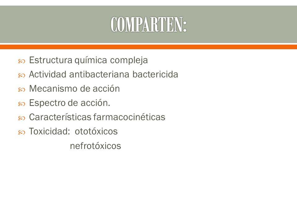 Estructura química compleja Actividad antibacteriana bactericida Mecanismo de acción Espectro de acción. Características farmacocinéticas Toxicidad: o