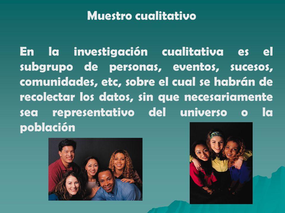 Muestro cualitativo En la investigación cualitativa es el subgrupo de personas, eventos, sucesos, comunidades, etc, sobre el cual se habrán de recolec