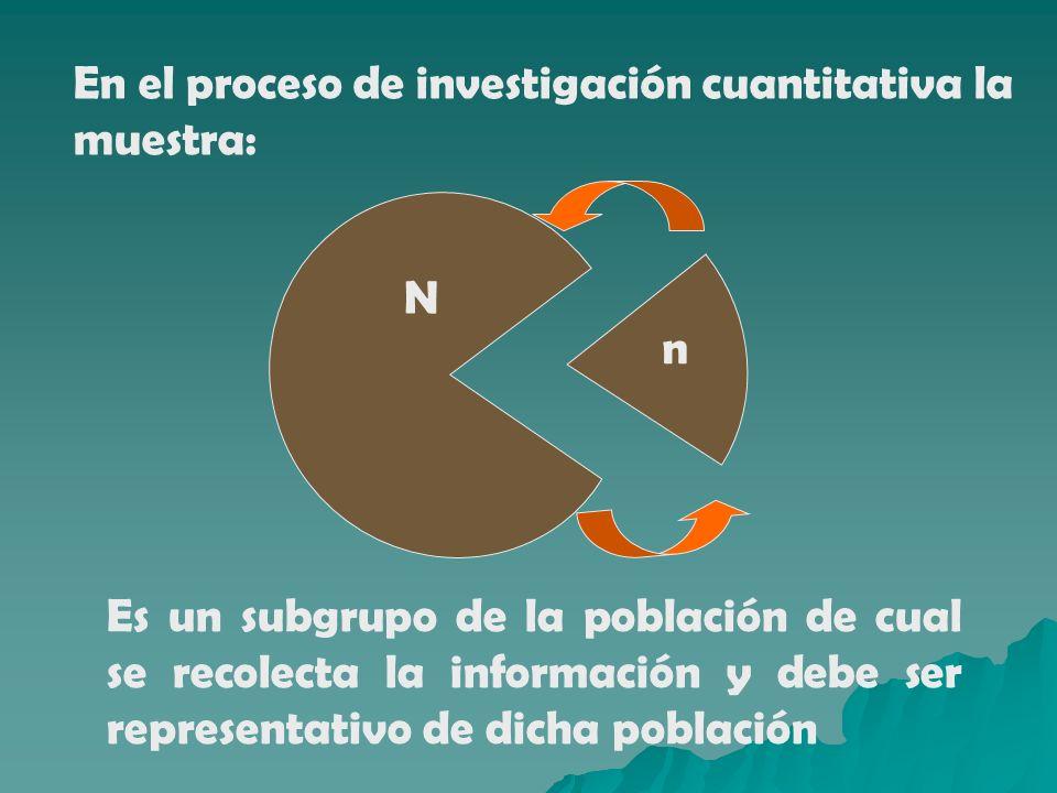 N n Es un subgrupo de la población de cual se recolecta la información y debe ser representativo de dicha población En el proceso de investigación cua