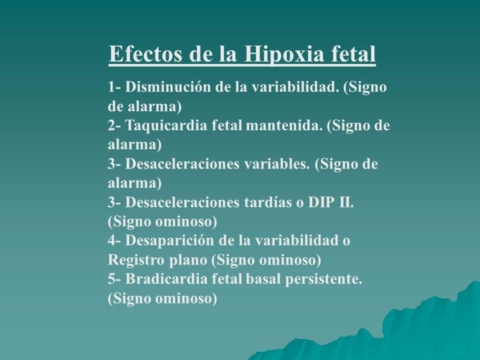 Efectos de la Hipoxia fetal 1- Disminución de la variabilidad. (Signo de alarma) 2- Taquicardia fetal mantenida. (Signo de alarma) 3- Desaceleraciones