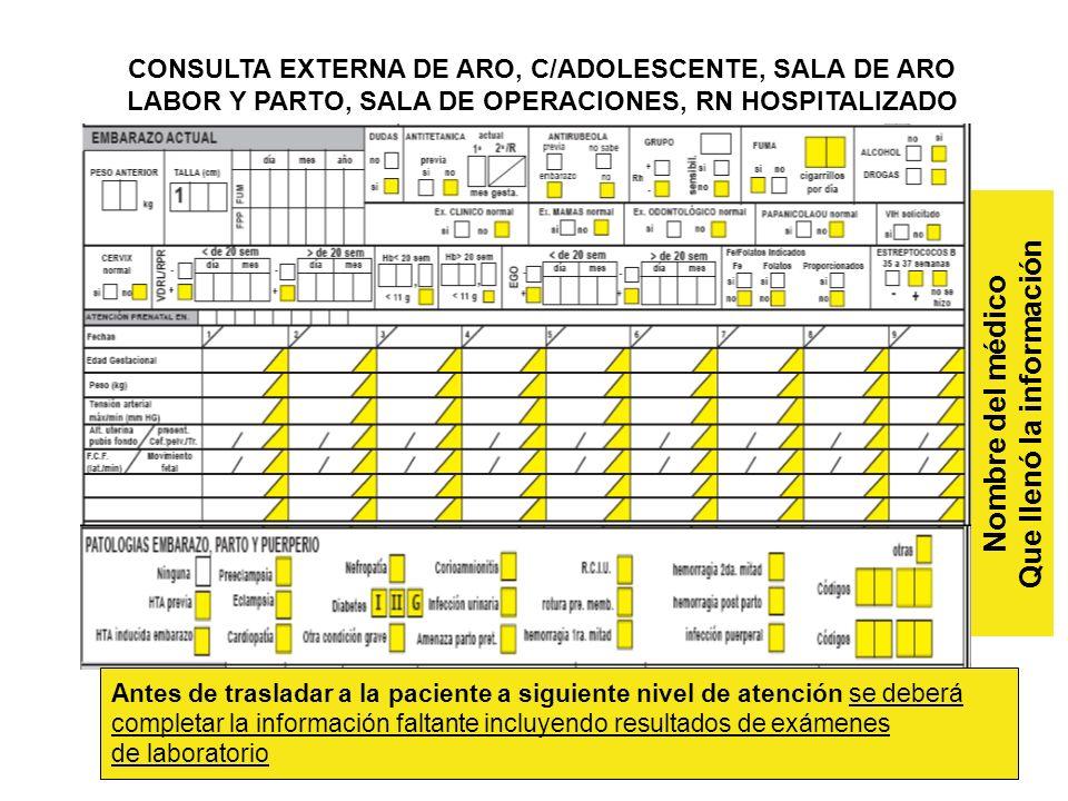 CONSULTA EXTERNA DE ARO, C/ADOLESCENTE, SALA DE ARO LABOR Y PARTO, SALA DE OPERACIONES, RN HOSPITALIZADO Nombre del médico Que llenó la información An