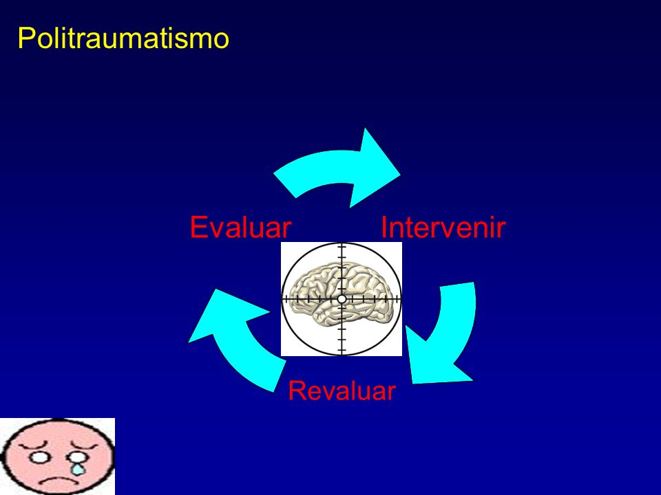 Intervenir Revaluar Evaluar Politraumatismo