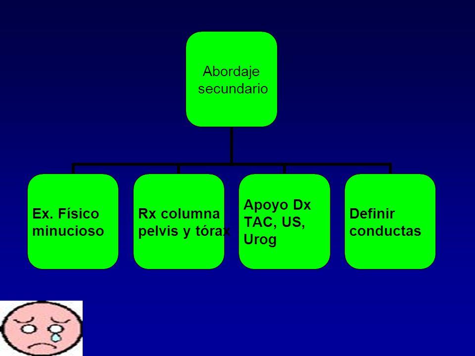 Abordaje secundario Ex. Físico minucioso Rx columna pelvis y tórax Apoyo Dx TAC, US, Urog Definir conductas