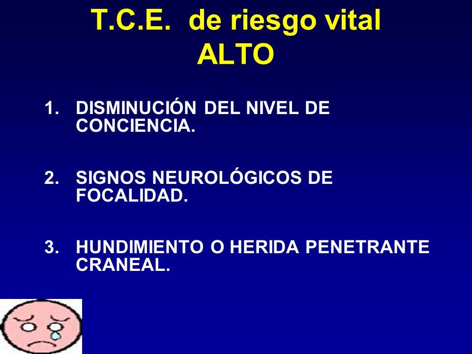1.DISMINUCIÓN DEL NIVEL DE CONCIENCIA. 2.SIGNOS NEUROLÓGICOS DE FOCALIDAD. 3.HUNDIMIENTO O HERIDA PENETRANTE CRANEAL. T.C.E. de riesgo vital ALTO