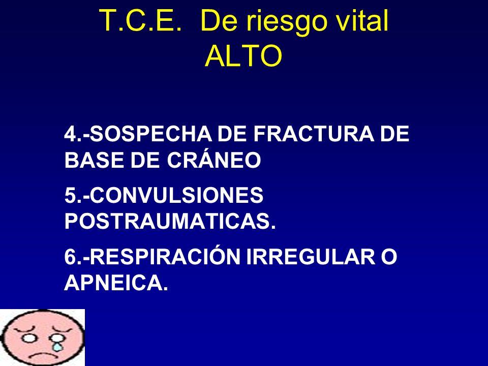 T.C.E. De riesgo vital ALTO 4.-SOSPECHA DE FRACTURA DE BASE DE CRÁNEO 5.-CONVULSIONES POSTRAUMATICAS. 6.-RESPIRACIÓN IRREGULAR O APNEICA.