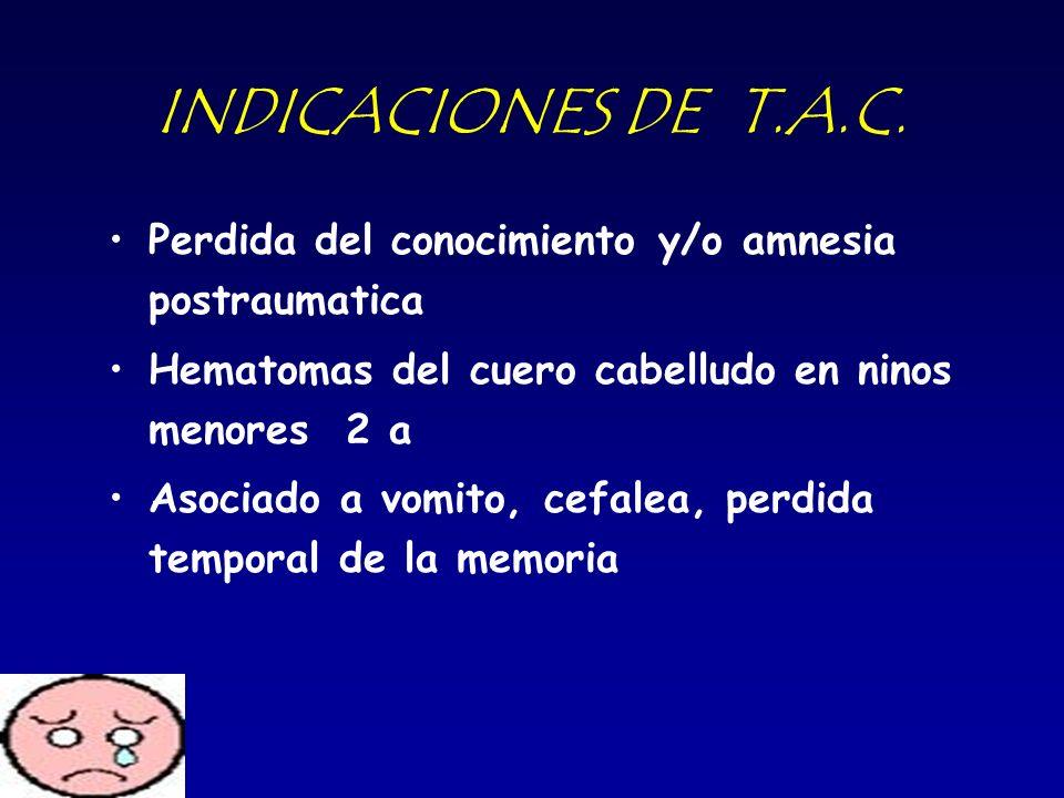 INDICACIONES DE T.A.C. Perdida del conocimiento y/o amnesia postraumatica Hematomas del cuero cabelludo en ninos menores 2 a Asociado a vomito, cefale