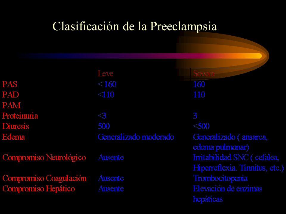 Clasificación de la Preeclampsia