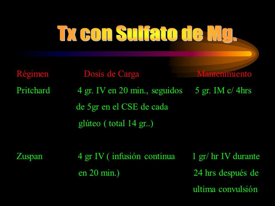 Régimen Dosis de Carga Mantenimiento Pritchard 4 gr. IV en 20 min., seguidos 5 gr. IM c/ 4hrs de 5gr en el CSE de cada glúteo ( total 14 gr..) Zuspan