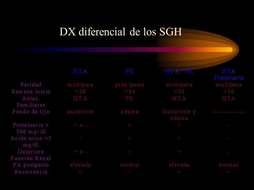 DX diferencial de los SGH
