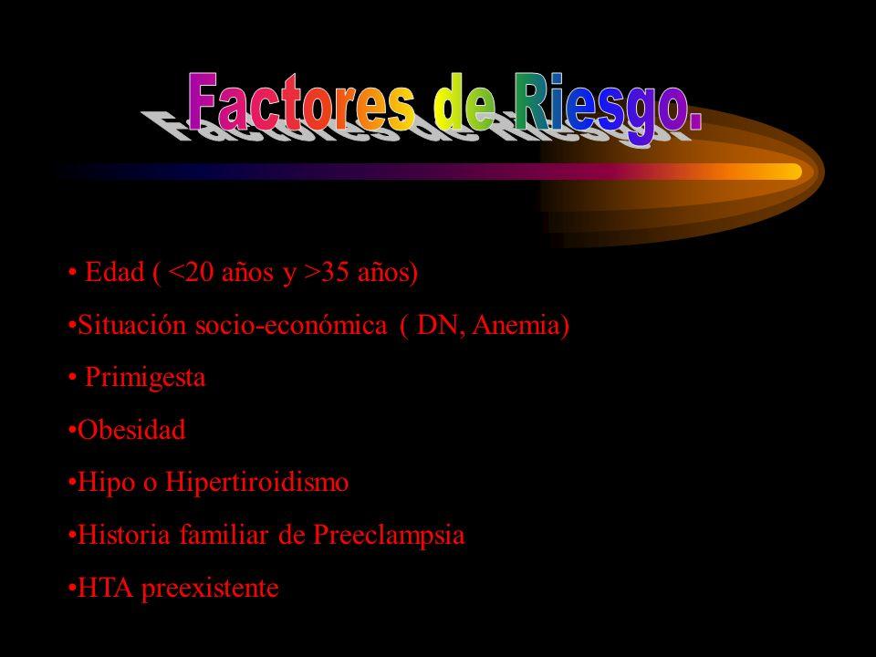 Edad ( 35 años) Situación socio-económica ( DN, Anemia) Primigesta Obesidad Hipo o Hipertiroidismo Historia familiar de Preeclampsia HTA preexistente