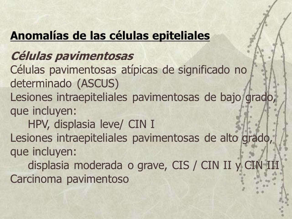 Anomalías de las células epiteliales Células pavimentosas Células pavimentosas atípicas de significado no determinado (ASCUS) Lesiones intraepiteliale
