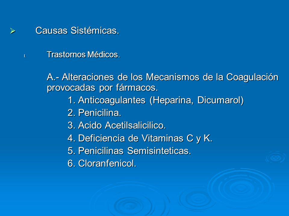 Causas Sistémicas.Causas Sistémicas. I. Trastornos Médicos.