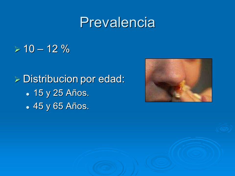 Prevalencia 10 – 12 % 10 – 12 % Distribucion por edad: Distribucion por edad: 15 y 25 Años.