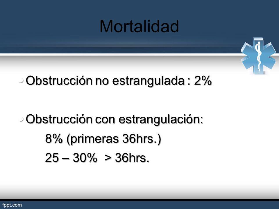 Mortalidad Obstrucción no estrangulada : 2% Obstrucción no estrangulada : 2% Obstrucción con estrangulación: Obstrucción con estrangulación: 8% (prime