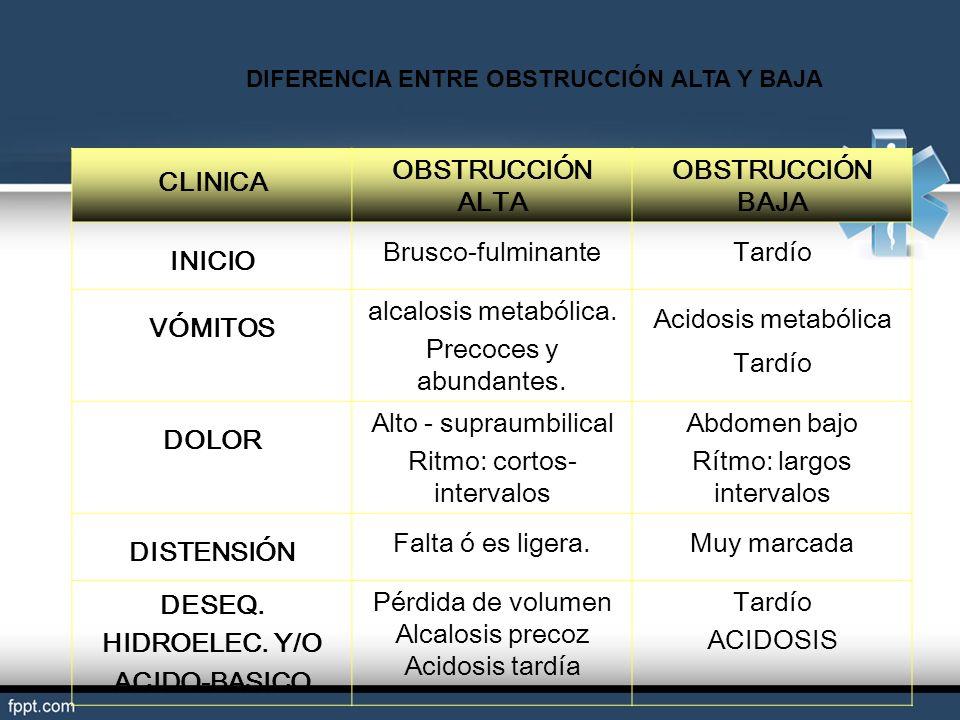 CLINICA OBSTRUCCIÓN ALTA OBSTRUCCIÓN BAJA INICIO Brusco-fulminanteTardío VÓMITOS alcalosis metabólica. Precoces y abundantes. Acidosis metabólica Tard