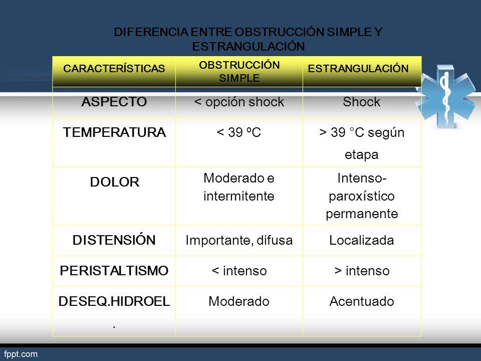 DIFERENCIA ENTRE OBSTRUCCIÓN SIMPLE Y ESTRANGULACIÓN CARACTERÍSTICAS OBSTRUCCIÓN SIMPLE ESTRANGULACIÓN ASPECTO< opción shockShock TEMPERATURA< 39 ºC >