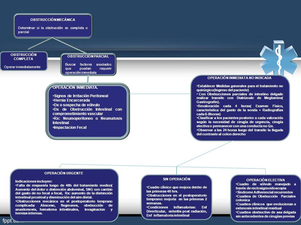 OBSTRUCCIÓN MECÁNICA Determinar si la obstrucción es completa o parcial OBSTRUCCIÓN PARCIAL Buscar factores asociados que puedan requerir operación in