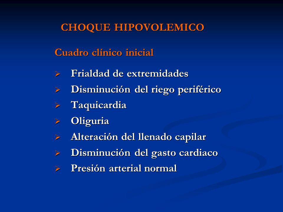 CHOQUE HIPOVOLEMICO Cuadro clínico inicial Frialdad de extremidades Frialdad de extremidades Disminución del riego periférico Disminución del riego pe