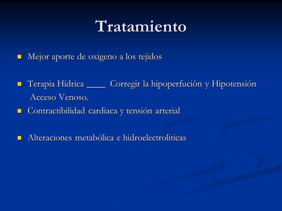 Tratamiento Mejor aporte de oxigeno a los tejidos Mejor aporte de oxigeno a los tejidos Terapia Hídrica ____ Corregir la hipoperfuciòn y Hipotensión T