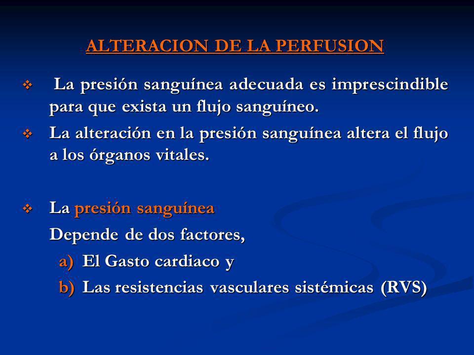 ALTERACION DE LA PERFUSION a) Gasto cardiaco Es producto de la frecuencia cardiaca por el volumen de eyección (VE) del ventrículo izquierdo.
