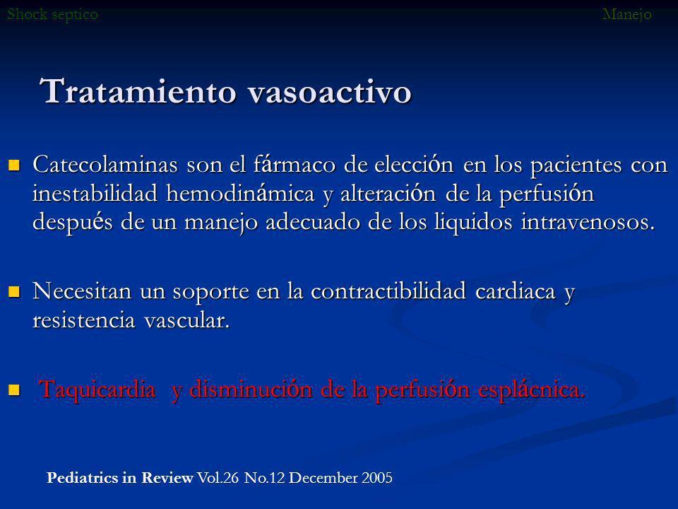 Medicamentos vasoactivos AGENTE (RANGO DE DOSIS)SITIO DE ACCI Ó NEFECTO CL Í NICO Dopamina (3-20 μg/k/min)Β, al la dosis elefecto es αInotr ó pico, cronotr ó pico, RVP,vasocontriccion Dobutamine(1 a20 μg/k/min)Β2> Β¨1Inotropico,vasodilatador,RVP Epinefrina(0.01 a 1μg/k/min)β>αβ>αInotropico,cronotropico,vasocontrictor Norepinefrina(0.01 a 1μg/k/min)α>βα>βInotropico,cronotropico,vasoconstrictor RVS Fenilefrina(0.1 a 0.5μg/k/min)αvasoconstrictorRVS Amrinone(1 a 20 μg/k/min)Inhibidor de la fofodiesterasa tipo IIIInotropico,cronotropico,vasodilatador Nitropruside(0.5 a 10μg/k/min)Vasodilatador arterial> venoso la postcarga Vasopresin 0.ooo3 a 0.008 μg/k/min)Reseptor vascularVasoconstricion, estimula la liberacion de cortisol Pediatrics in Review Vol.26 No.12 December 2005 Shock septico Manejo