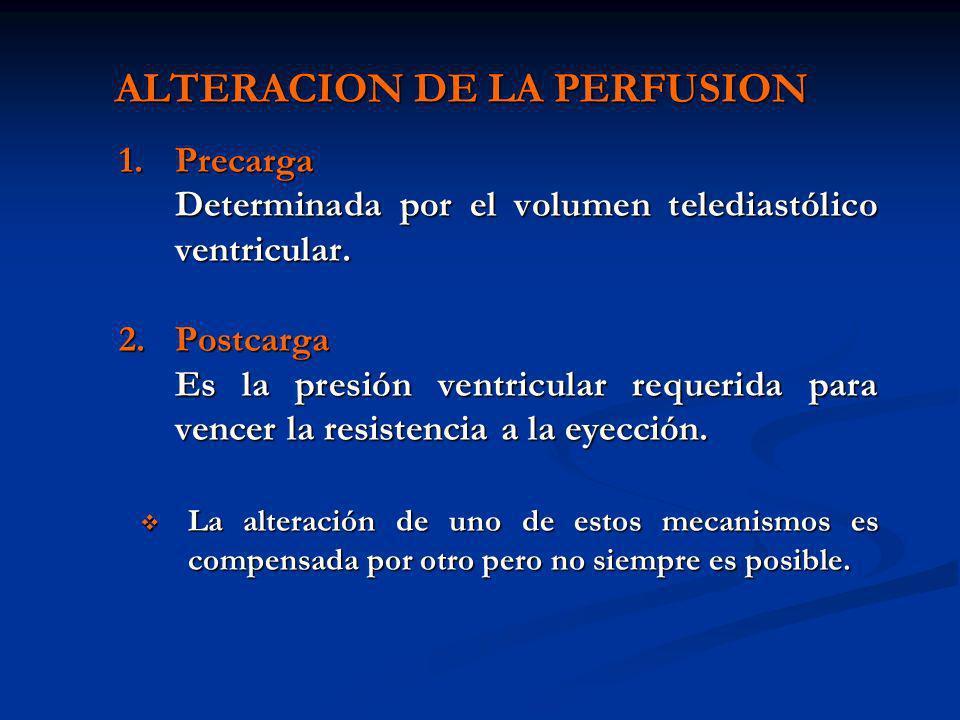 ALTERACION DE LA PERFUSION 1.Precarga Determinada por el volumen telediastólico ventricular. 2.Postcarga Es la presión ventricular requerida para venc