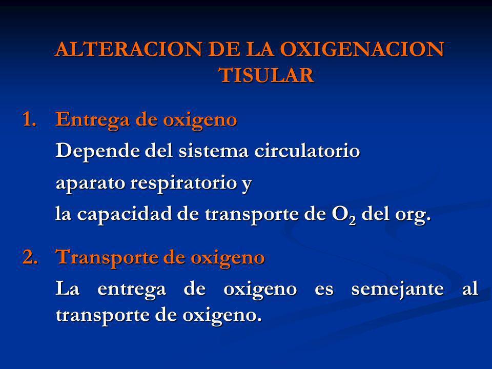 ALTERACION DE LA OXIGENACION TISULAR 1.Entrega de oxigeno Depende del sistema circulatorio aparato respiratorio y la capacidad de transporte de O 2 de