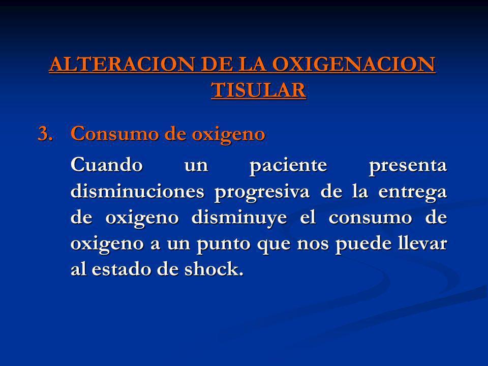 ALTERACION DE LA OXIGENACION TISULAR 3.Consumo de oxigeno Cuando un paciente presenta disminuciones progresiva de la entrega de oxigeno disminuye el c