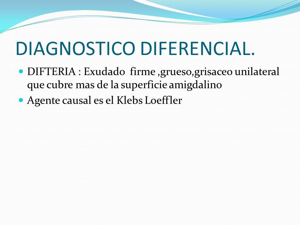 DIAGNOSTICO DIFERENCIAL. DIFTERIA : Exudado firme,grueso,grisaceo unilateral que cubre mas de la superficie amigdalino Agente causal es el Klebs Loeff