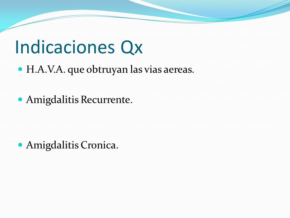 Indicaciones Qx H.A.V.A. que obtruyan las vias aereas. Amigdalitis Recurrente. Amigdalitis Cronica.