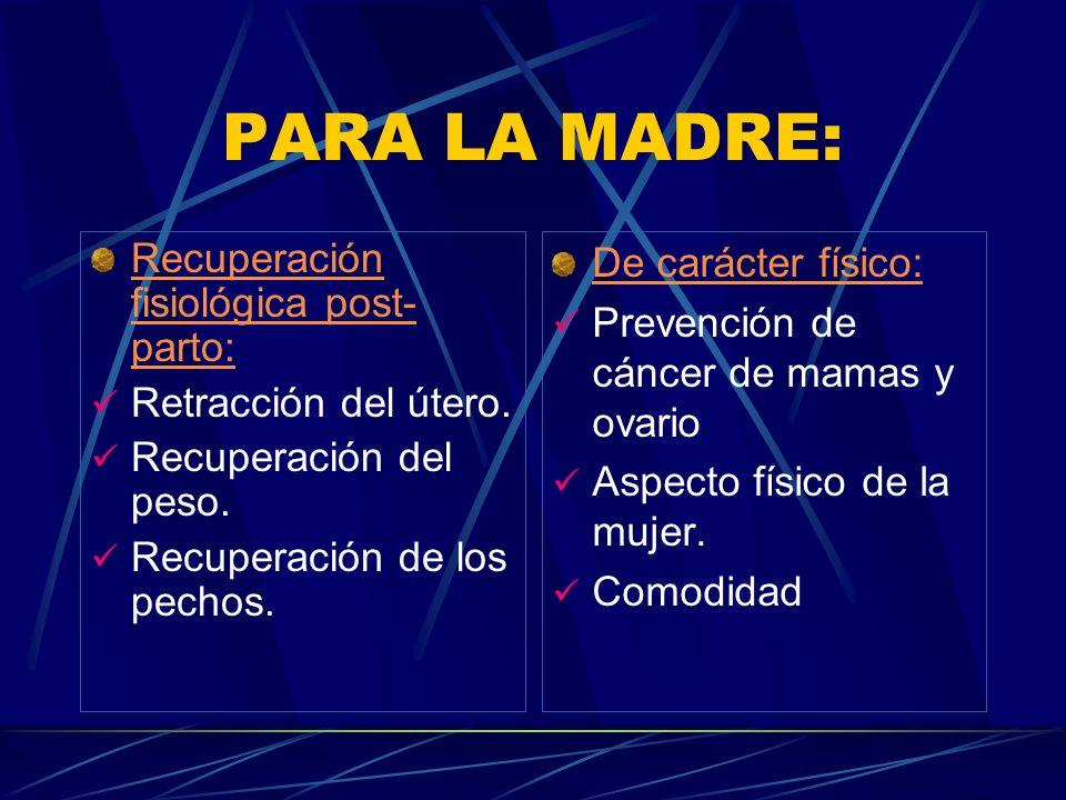PARA LA MADRE: Recuperación fisiológica post- parto: Retracción del útero. Recuperación del peso. Recuperación de los pechos. De carácter físico: Prev